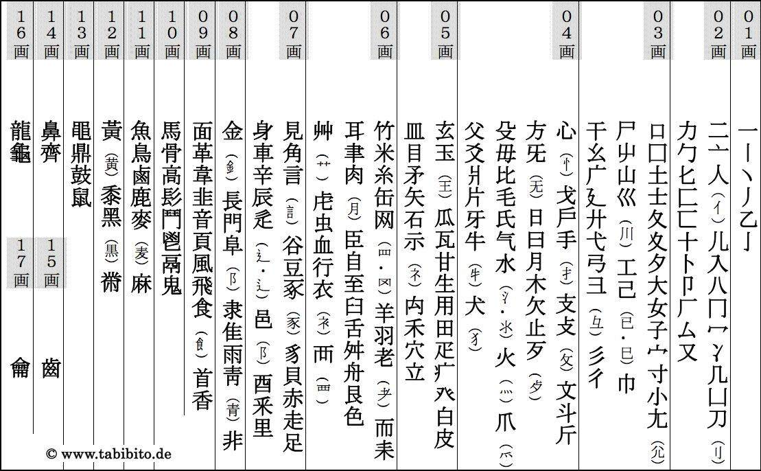 Name Auf Japanisch