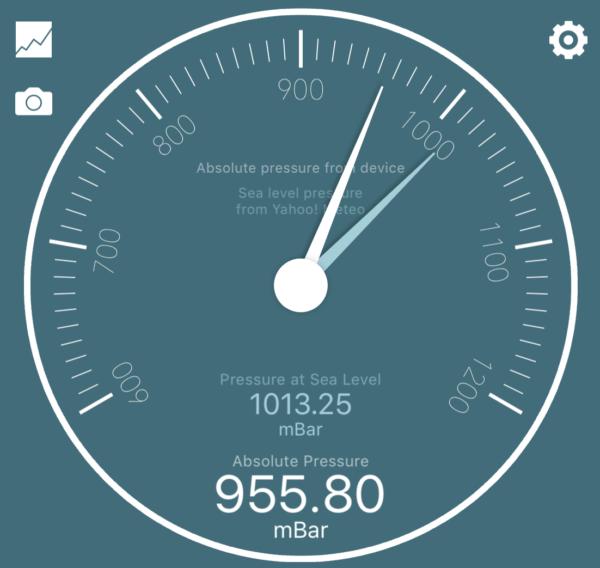 Luftdruck im Zentrum des Taifuns: 955  mBar. Das ist wenig. Je niedriger, desto stärker ist der Taifun